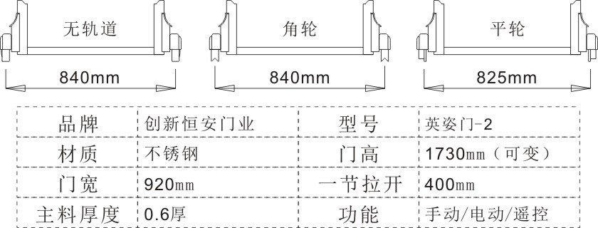 产品参数英姿门-2.jpg